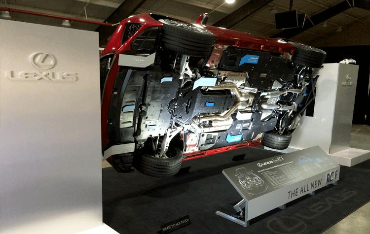 Innovations Lexus Rotisserie